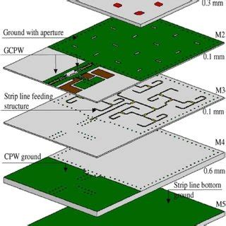 ii DESIGN OF MICROSTRIP PATCH ANTENNA FOR IEEE 80216-2004