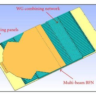 Literature review of microstrip antenna